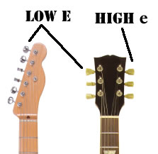 Different headstock styles