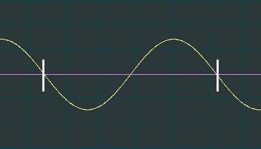 1 Hz Wavelength