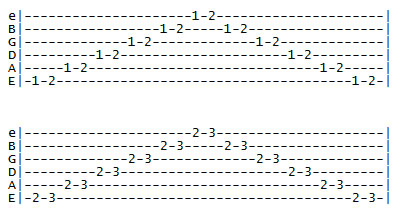 Tabs for the guitar finger exercises